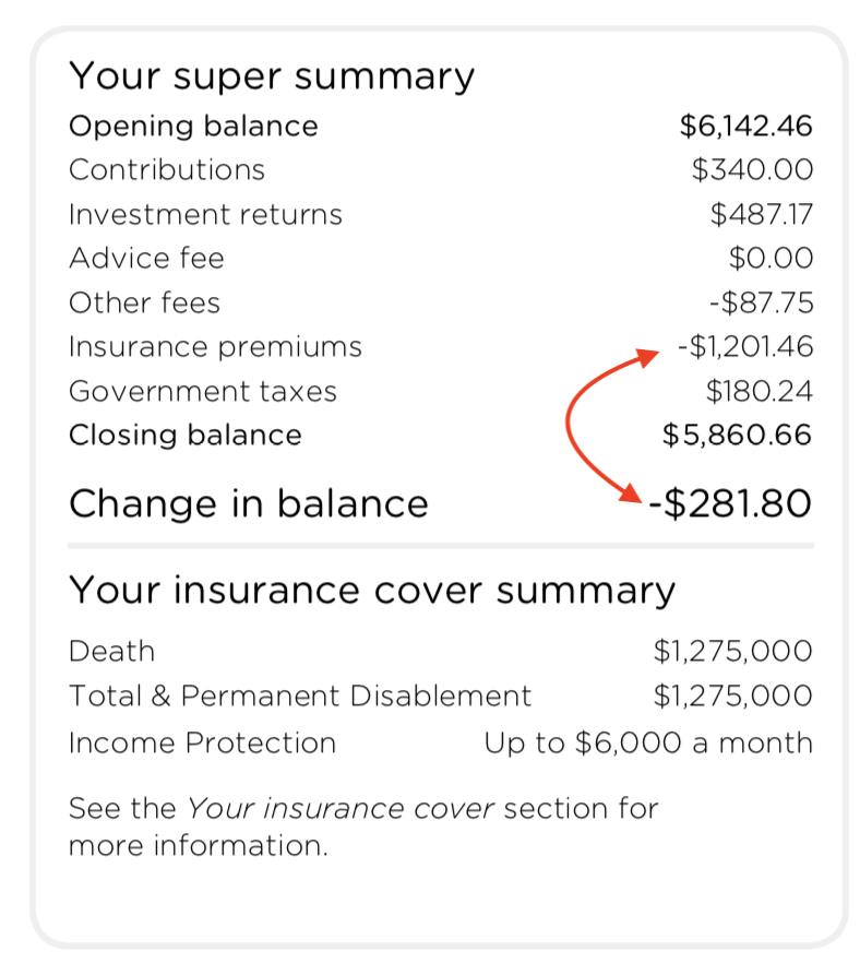 Image shows the fees for a Super statement from AustralianSuper.