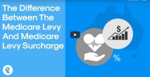 Medicare levy